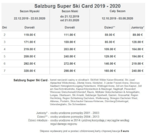 salzburg-super-ski-card